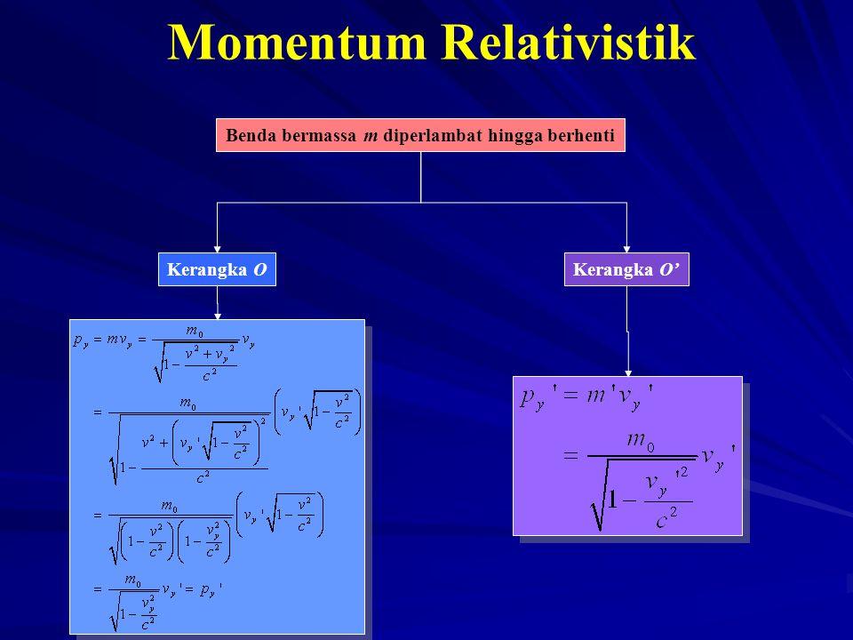 Momentum Relativistik Benda bermassa m diperlambat hingga berhenti Kerangka O Kerangka O'
