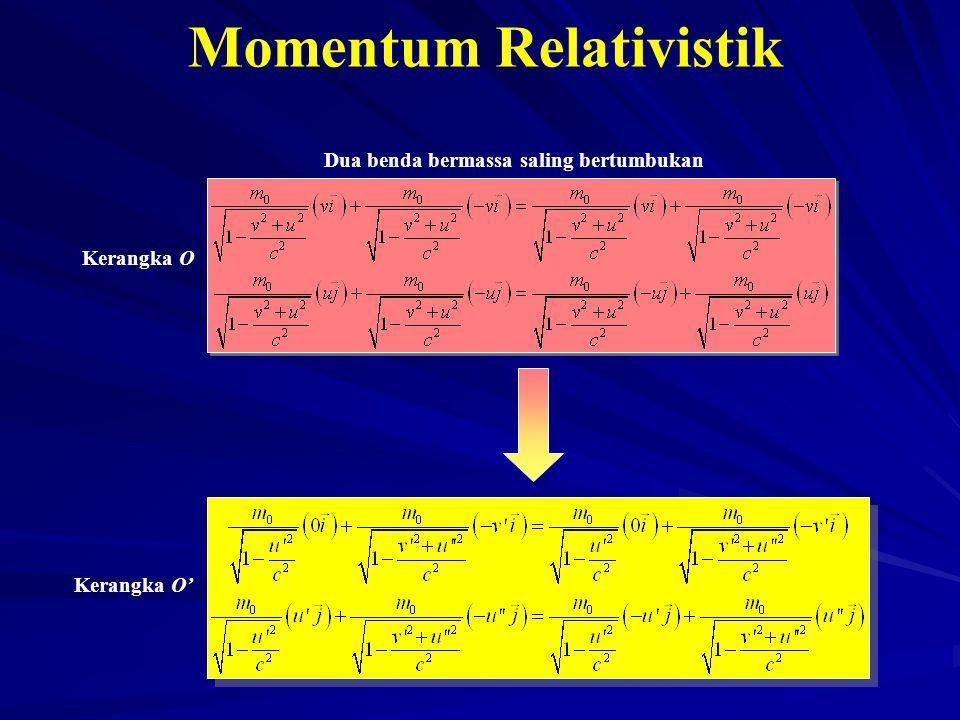 Momentum Relativistik Dua benda bermassa saling bertumbukan Kerangka O Kerangka O'