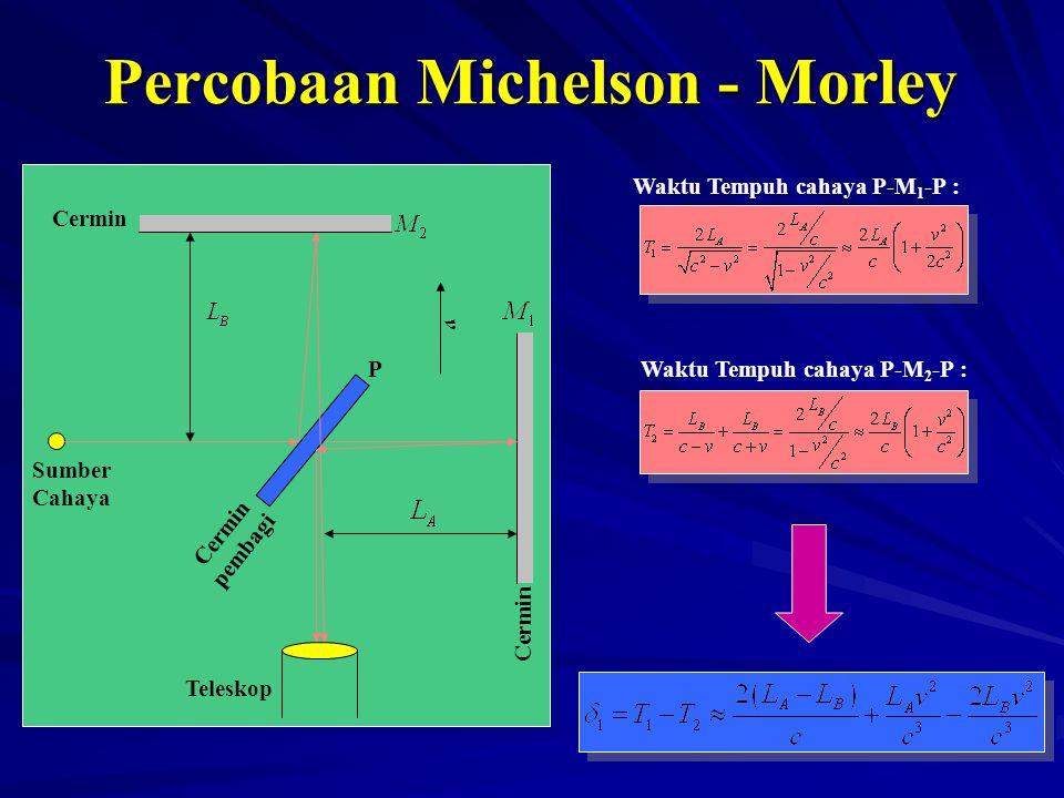 Percobaan Michelson - Morley v Sumber Cahaya P Teleskop Cermin pembagi Cermin Waktu Tempuh cahaya P-M 1 -P : Waktu Tempuh cahaya P-M 2 -P :