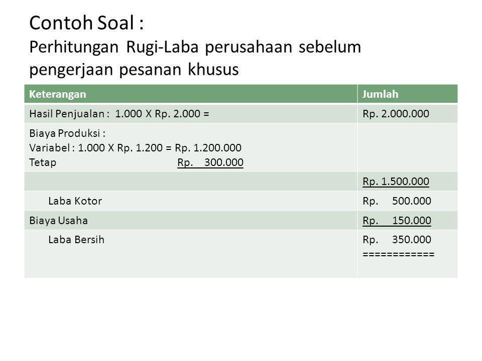 Contoh Soal : Perhitungan Rugi-Laba perusahaan sebelum pengerjaan pesanan khusus KeteranganJumlah Hasil Penjualan : 1.000 X Rp. 2.000 =Rp. 2.000.000 B