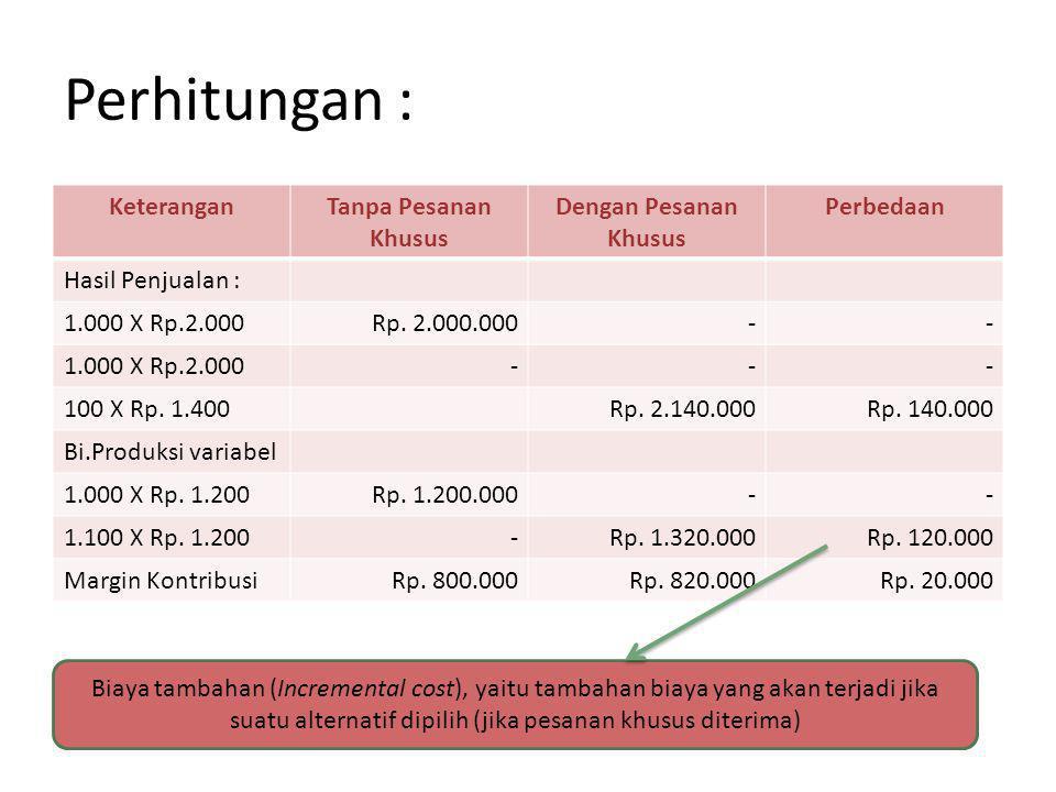 Perhitungan : KeteranganTanpa Pesanan Khusus Dengan Pesanan Khusus Perbedaan Hasil Penjualan : 1.000 X Rp.2.000Rp. 2.000.000-- 1.000 X Rp.2.000--- 100