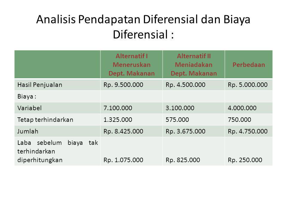 Analisis Pendapatan Diferensial dan Biaya Diferensial : Alternatif I Meneruskan Dept. Makanan Alternatif II Meniadakan Dept. Makanan Perbedaan Hasil P