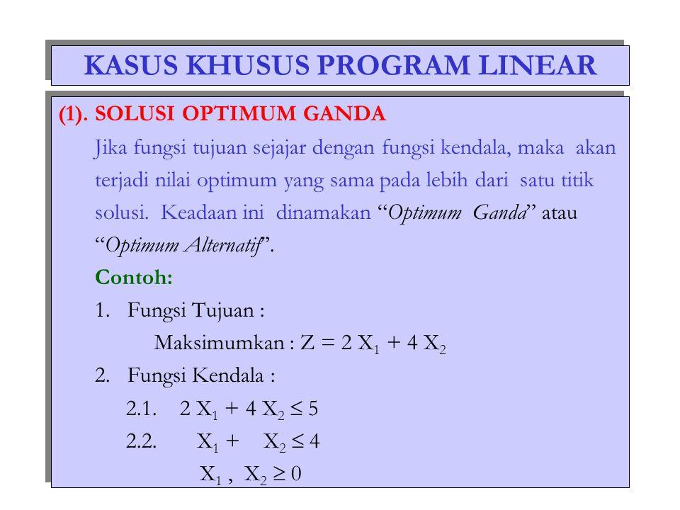 KASUS KHUSUS PROGRAM LINEAR (1). SOLUSI OPTIMUM GANDA Jika fungsi tujuan sejajar dengan fungsi kendala, maka akan terjadi nilai optimum yang sama pada