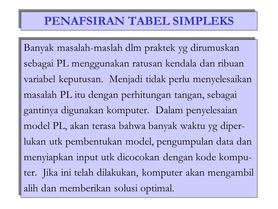 PENAFSIRAN TABEL SIMPLEKS Banyak masalah-maslah dlm praktek yg dirumuskan sebagai PL menggunakan ratusan kendala dan ribuan variabel keputusan. Menjad