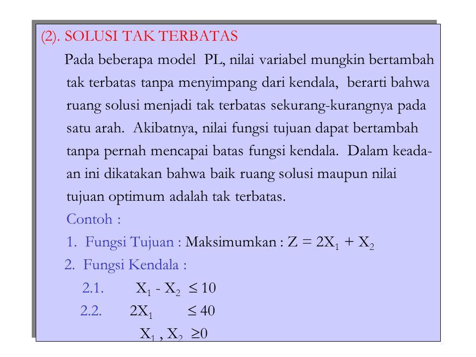 (2). SOLUSI TAK TERBATAS Pada beberapa model PL, nilai variabel mungkin bertambah tak terbatas tanpa menyimpang dari kendala, berarti bahwa ruang solu