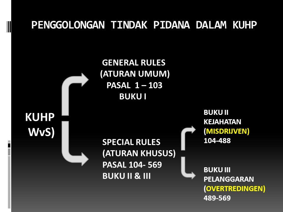 PENGGOLONGAN TINDAK PIDANA DALAM KUHP KUHP WvS) GENERAL RULES (ATURAN UMUM) PASAL 1 – 103 BUKU I SPECIAL RULES (ATURAN KHUSUS) PASAL 104- 569 BUKU II & III BUKU II KEJAHATAN (MISDRIJVEN) 104-488 BUKU III PELANGGARAN (OVERTREDINGEN) 489-569