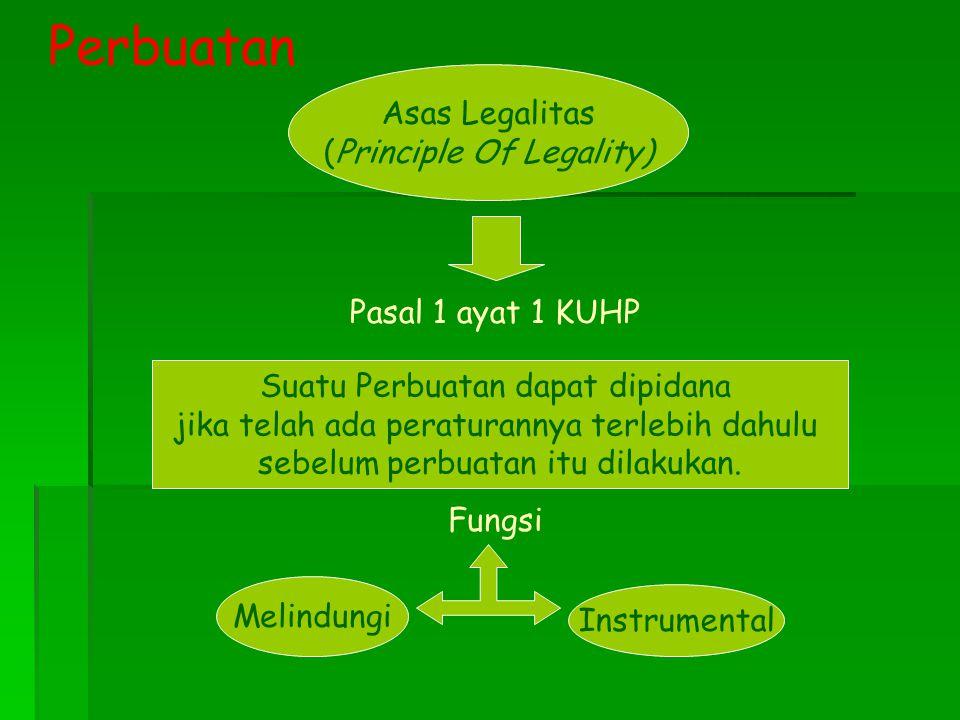 Asas Legalitas (Principle Of Legality) Suatu Perbuatan dapat dipidana jika telah ada peraturannya terlebih dahulu sebelum perbuatan itu dilakukan. Pas