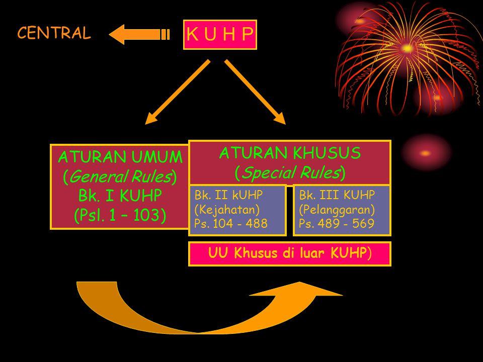 ATURAN UMUM (General Rules) Bk. I KUHP (Psl. 1 – 103) ATURAN KHUSUS (Special Rules) Bk. II kUHP (Kejahatan) Ps. 104 - 488 Bk. III KUHP (Pelanggaran) P