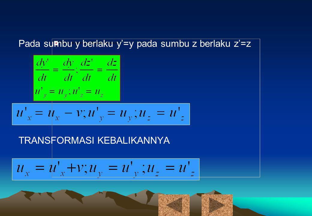 Pada sumbu y berlaku y'=y pada sumbu z berlaku z'=z TRANSFORMASI KEBALIKANNYA