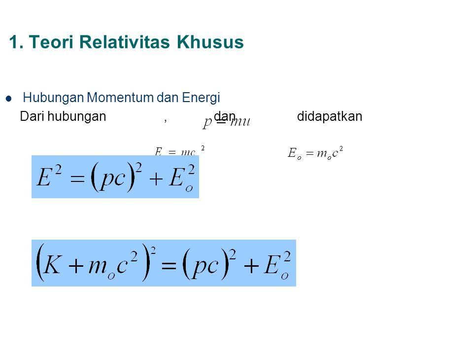 1. Teori Relativitas Khusus Hubungan Momentum dan Energi Dari hubungan, dan didapatkan atau