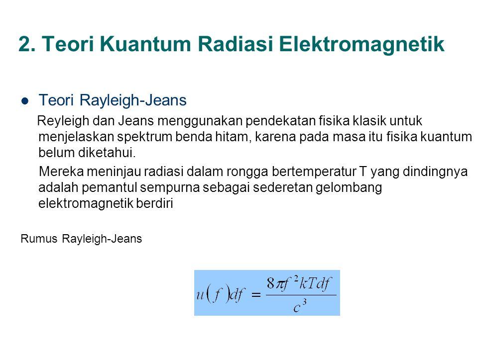 2. Teori Kuantum Radiasi Elektromagnetik Teori Rayleigh-Jeans Reyleigh dan Jeans menggunakan pendekatan fisika klasik untuk menjelaskan spektrum benda