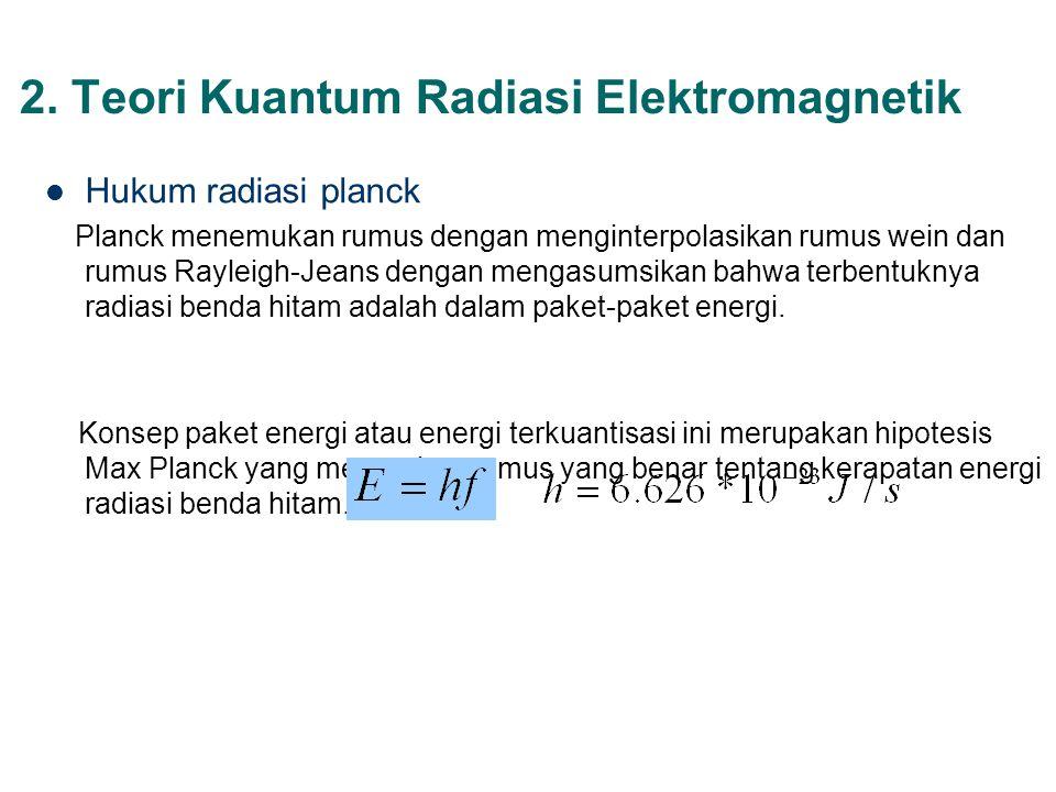 2. Teori Kuantum Radiasi Elektromagnetik Hukum radiasi planck Planck menemukan rumus dengan menginterpolasikan rumus wein dan rumus Rayleigh-Jeans den