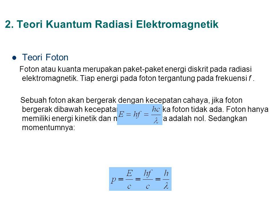 2. Teori Kuantum Radiasi Elektromagnetik Teori Foton Foton atau kuanta merupakan paket-paket energi diskrit pada radiasi elektromagnetik. Tiap energi