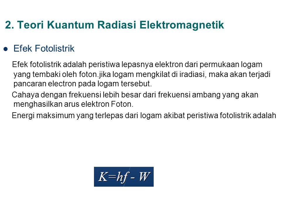 2. Teori Kuantum Radiasi Elektromagnetik Efek Fotolistrik Efek fotolistrik adalah peristiwa lepasnya elektron dari permukaan logam yang tembaki oleh f