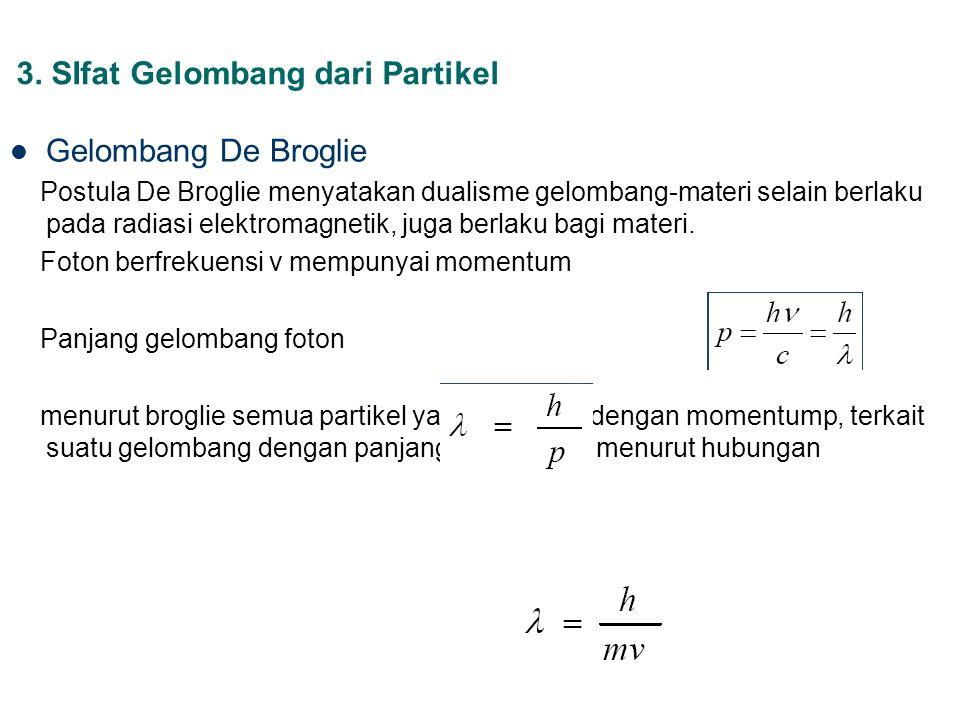 3. SIfat Gelombang dari Partikel Gelombang De Broglie Postula De Broglie menyatakan dualisme gelombang-materi selain berlaku pada radiasi elektromagne