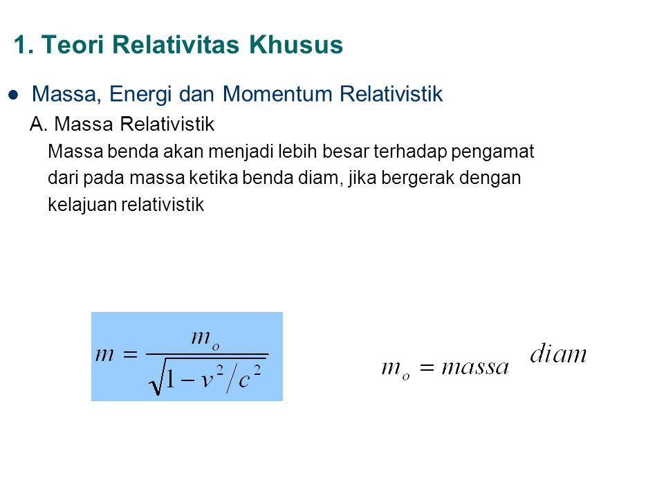 1. Teori Relativitas Khusus Massa, Energi dan Momentum Relativistik A. Massa Relativistik Massa benda akan menjadi lebih besar terhadap pengamat dari