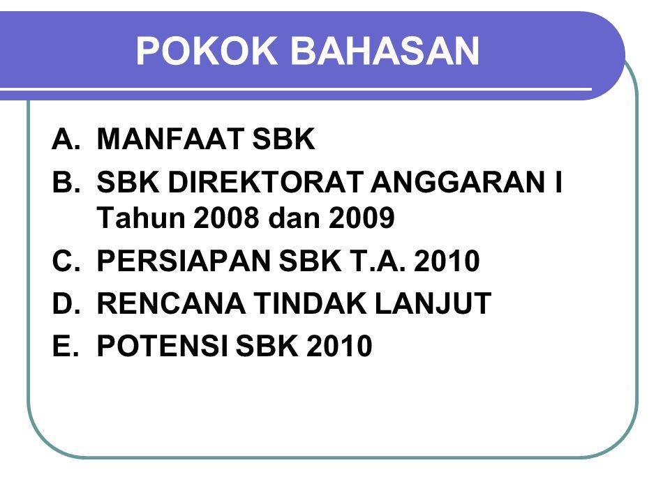 POKOK BAHASAN A.MANFAAT SBK B.SBK DIREKTORAT ANGGARAN I Tahun 2008 dan 2009 C.PERSIAPAN SBK T.A. 2010 D.RENCANA TINDAK LANJUT E.POTENSI SBK 2010