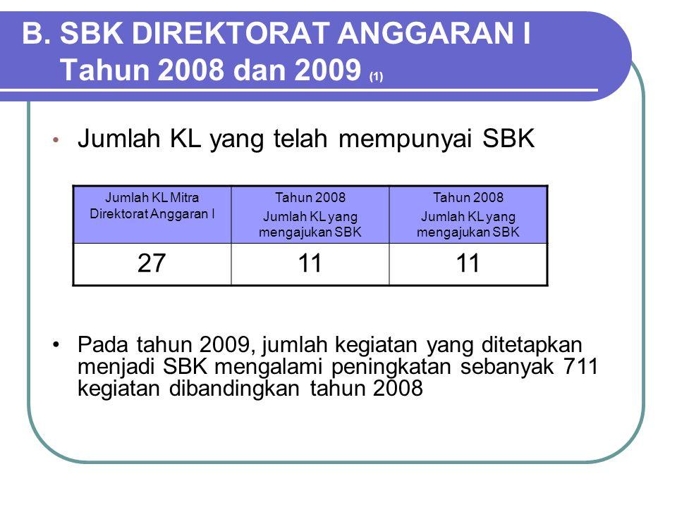 B. SBK DIREKTORAT ANGGARAN I Tahun 2008 dan 2009 (1) Jumlah KL yang telah mempunyai SBK Pada tahun 2009, jumlah kegiatan yang ditetapkan menjadi SBK m
