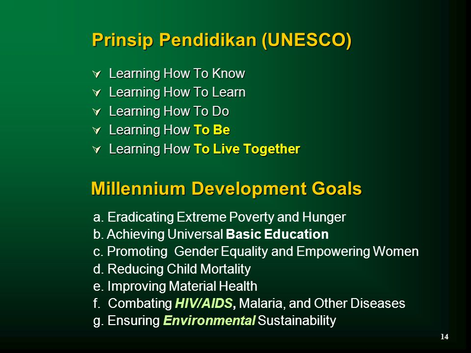 Prinsip Pendidikan (UNESCO)  Learning How To Know  Learning How To Learn  Learning How To Do  Learning How To Be  Learning How To Live Together M