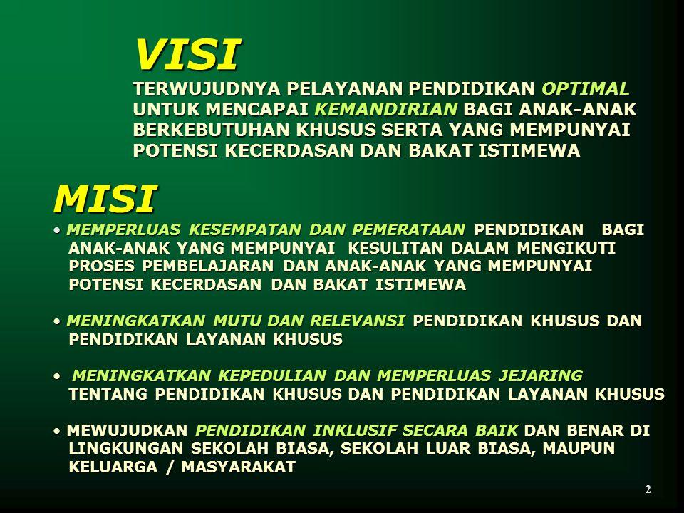 TABEL 4 PROYEKSI DATA TINGKAT SEKOLAH DASAR LUAR BIASA INDONESIA NOKOMPONENSATUAN PROYEKSI 2004200520062007200820092010 201520202025 1.a.
