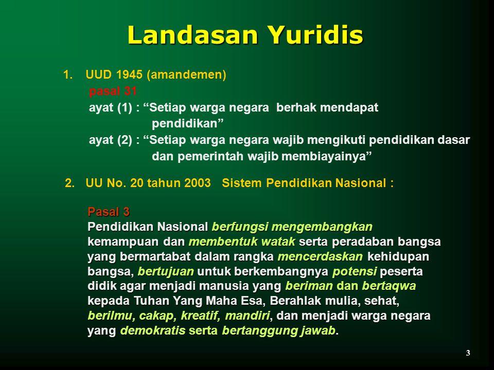 "Landasan Yuridis 1. UUD 1945 (amandemen) pasal 31 ayat (1) : ""Setiap warga negara berhak mendapat pendidikan"" ayat (2) : ""Setiap warga negara wajib me"