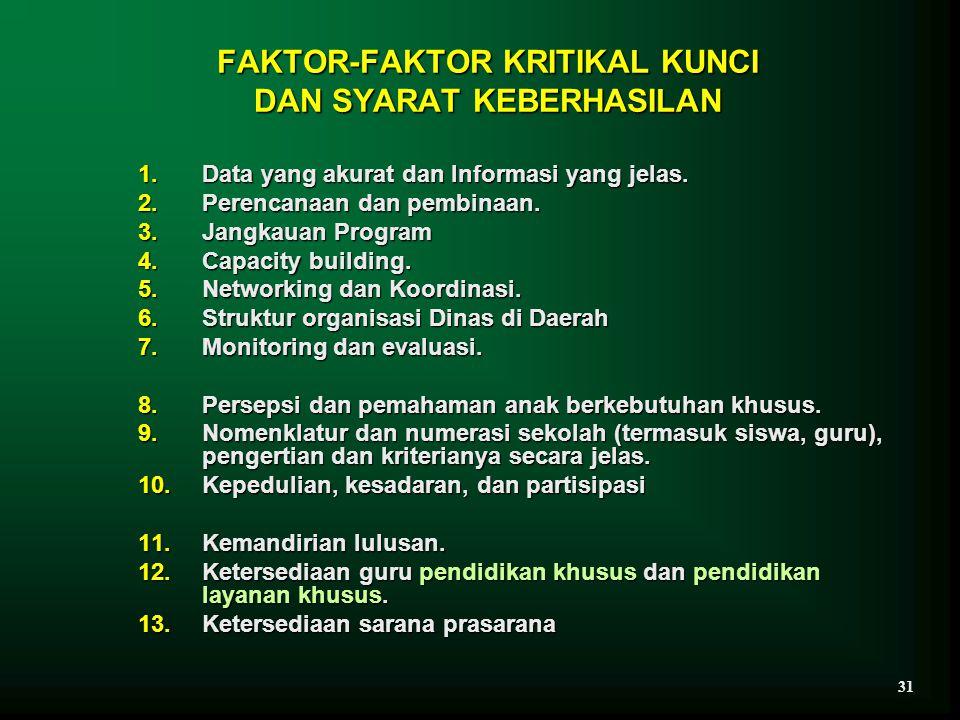 FAKTOR-FAKTOR KRITIKAL KUNCI DAN SYARAT KEBERHASILAN 1.Data yang akurat dan Informasi yang jelas. 2.Perencanaan dan pembinaan. 3.Jangkauan Program 4.C
