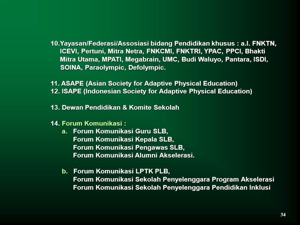 10.Yayasan/Federasi/Assosiasi bidang Pendidikan khusus : a.l. FNKTN, ICEVI, Pertuni, Mitra Netra, FNKCMI, FNKTRI, YPAC, PPCI, Bhakti ICEVI, Pertuni, M