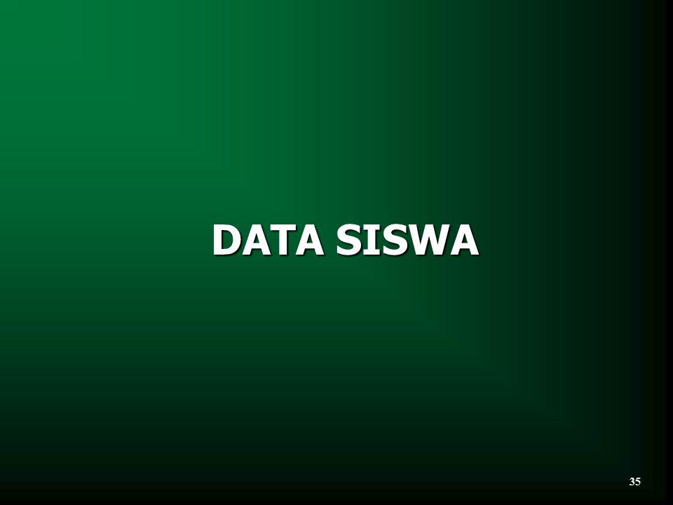 DATA SISWA 35