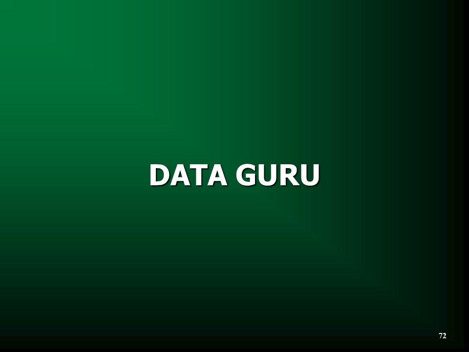 DATA GURU 72