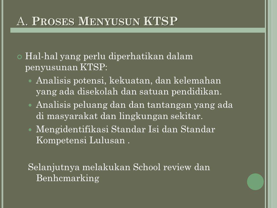 Langkah-langkah yang harus dilaksanakan dalam proses penyusunan KTSP: Menentukan fokus atau kompetensi dasar.