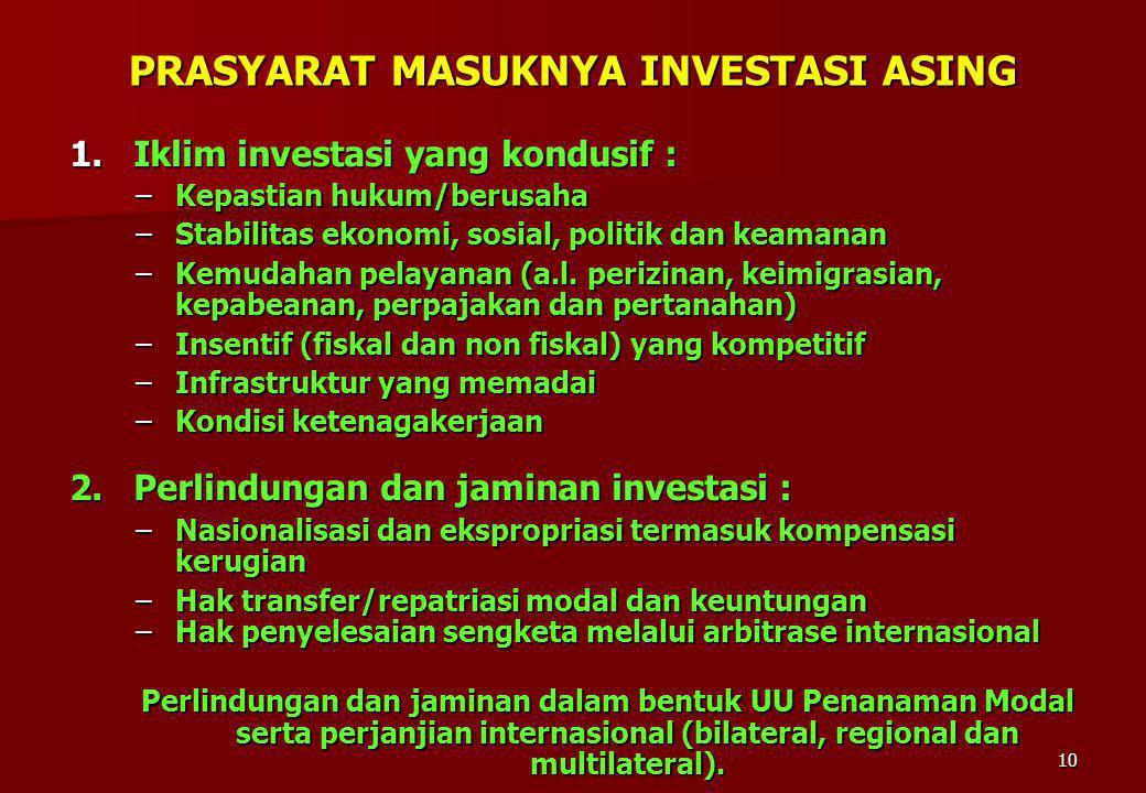 10 PRASYARAT MASUKNYA INVESTASI ASING 1. Iklim investasi yang kondusif : –Kepastian hukum/berusaha –Stabilitas ekonomi, sosial, politik dan keamanan –