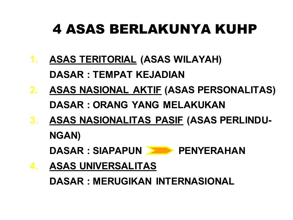 4 ASAS BERLAKUNYA KUHP 1.ASAS TERITORIAL (ASAS WILAYAH) DASAR : TEMPAT KEJADIAN 2.ASAS NASIONAL AKTIF (ASAS PERSONALITAS) DASAR : ORANG YANG MELAKUKAN 3.ASAS NASIONALITAS PASIF (ASAS PERLINDU- NGAN) DASAR : SIAPAPUN PENYERAHAN 4.ASAS UNIVERSALITAS DASAR : MERUGIKAN INTERNASIONAL