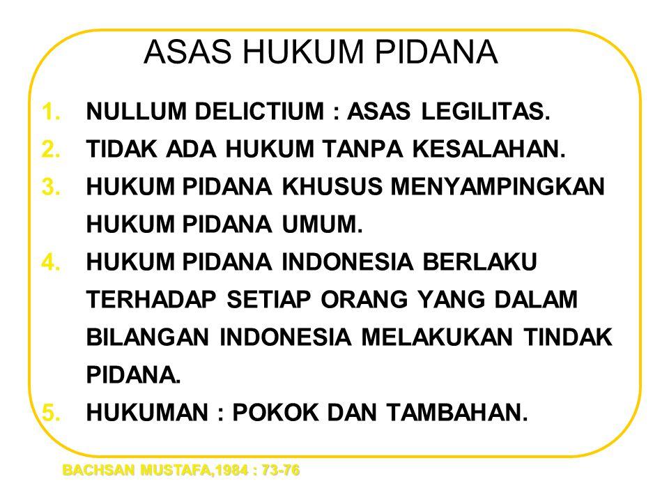ASAS HUKUM PIDANA 1.NULLUM DELICTIUM : ASAS LEGILITAS.