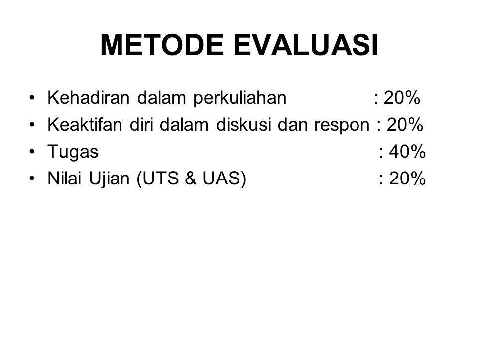 METODE EVALUASI Kehadiran dalam perkuliahan : 20% Keaktifan diri dalam diskusi dan respon : 20% Tugas : 40% Nilai Ujian (UTS & UAS) : 20%