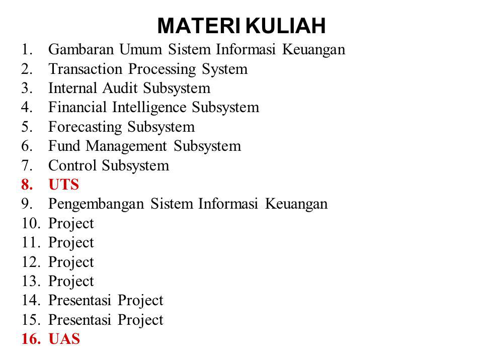 MATERI KULIAH 1.Gambaran Umum Sistem Informasi Keuangan 2.Transaction Processing System 3.Internal Audit Subsystem 4.Financial Intelligence Subsystem