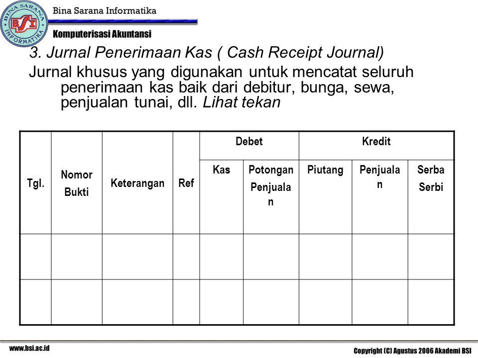 3. Jurnal Penerimaan Kas ( Cash Receipt Journal) Jurnal khusus yang digunakan untuk mencatat seluruh penerimaan kas baik dari debitur, bunga, sewa, pe
