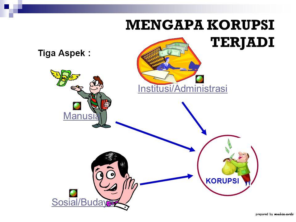MENGAPA KORUPSI TERJADI KORUPSI Tiga Aspek : prepared by mulia ardi Institusi/Administrasi Manusia Sosial/Budaya