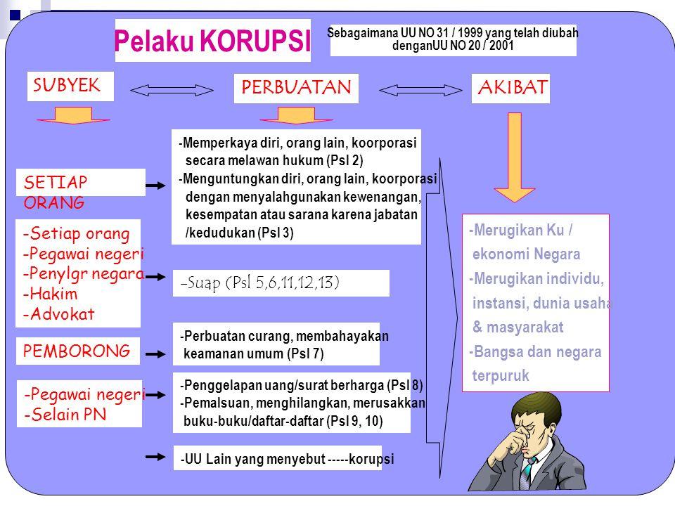 Sebagaimana UU NO 31 / 1999 yang telah diubah denganUU NO 20 / 2001 Pelaku KORUPSI -Perbuatan curang, membahayakan keamanan umum (Psl 7) PEMBORONG -Su