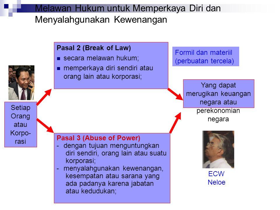 Melawan Hukum untuk Memperkaya Diri dan Menyalahgunakan Kewenangan Pasal 2 (Break of Law) secara melawan hukum; memperkaya diri sendiri atau orang lai