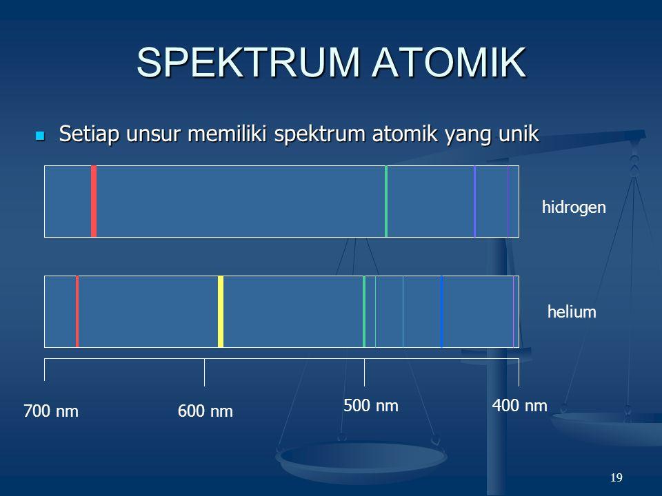 19 SPEKTRUM ATOMIK Setiap unsur memiliki spektrum atomik yang unik Setiap unsur memiliki spektrum atomik yang unik hidrogen 700 nm600 nm 500 nm400 nm