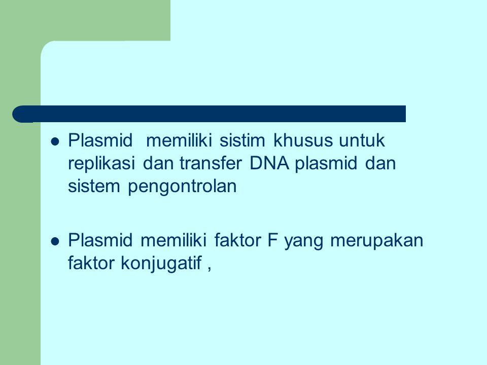 Plasmid memiliki sistim khusus untuk replikasi dan transfer DNA plasmid dan sistem pengontrolan Plasmid memiliki faktor F yang merupakan faktor konjug