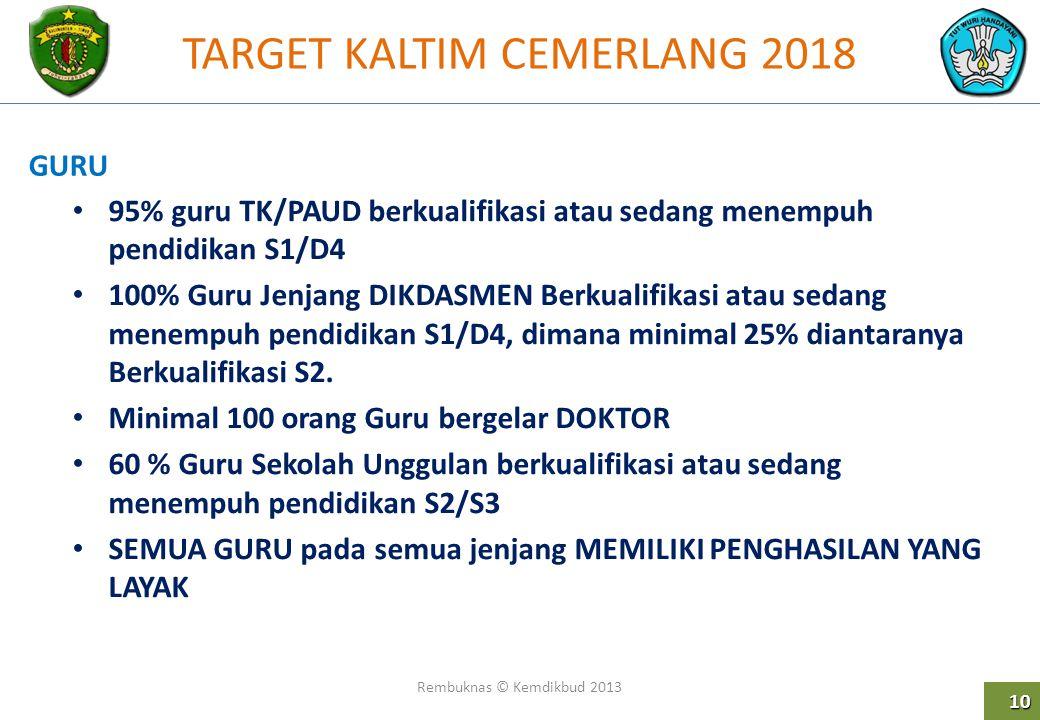 TARGET KALTIM CEMERLANG 2018 Rembuknas © Kemdikbud 2013 10 95% guru TK/PAUD berkualifikasi atau sedang menempuh pendidikan S1/D4 100% Guru Jenjang DIK