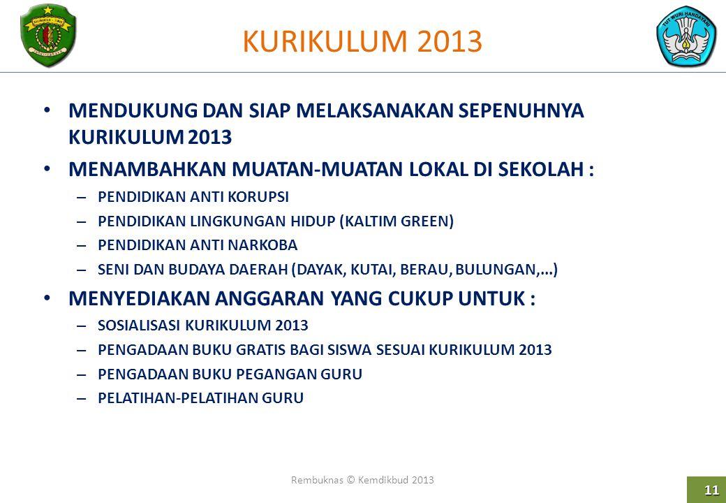 KURIKULUM 2013 Rembuknas © Kemdikbud 2013 11 MENDUKUNG DAN SIAP MELAKSANAKAN SEPENUHNYA KURIKULUM 2013 MENAMBAHKAN MUATAN-MUATAN LOKAL DI SEKOLAH : –