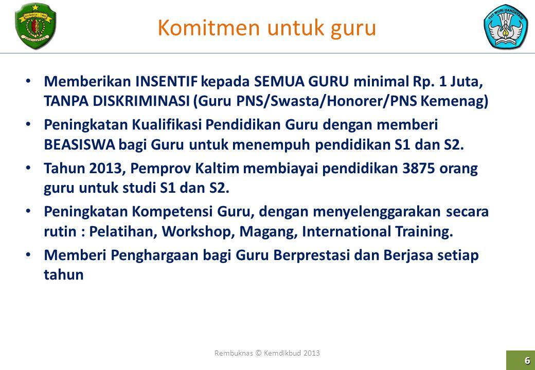 Komitmen untuk guru Rembuknas © Kemdikbud 2013 6 Memberikan INSENTIF kepada SEMUA GURU minimal Rp. 1 Juta, TANPA DISKRIMINASI (Guru PNS/Swasta/Honorer