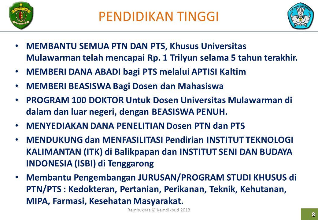 PENDIDIKAN TINGGI Rembuknas © Kemdikbud 2013 8 MEMBANTU SEMUA PTN DAN PTS, Khusus Universitas Mulawarman telah mencapai Rp. 1 Trilyun selama 5 tahun t