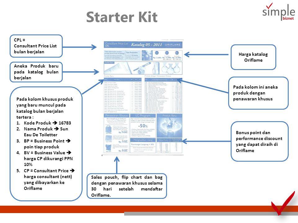 Starter Kit Harga katalog Oriflame CPL = Consultant Price List bulan berjalan Aneka Produk baru pada katalog bulan berjalan Pada kolom khusus produk y