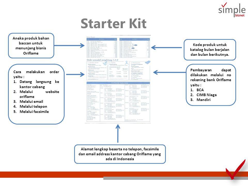 Starter Kit Aneka produk bahan baccan untuk menunjang bisnis Oriflame Kode produk untuk katalog bulan berjalan dan bulan berikutnya. Pembayaran dapat