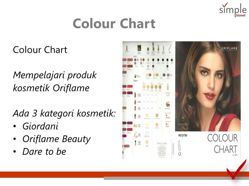 Colour Chart Mempelajari produk kosmetik Oriflame Ada 3 kategori kosmetik: Giordani Oriflame Beauty Dare to be