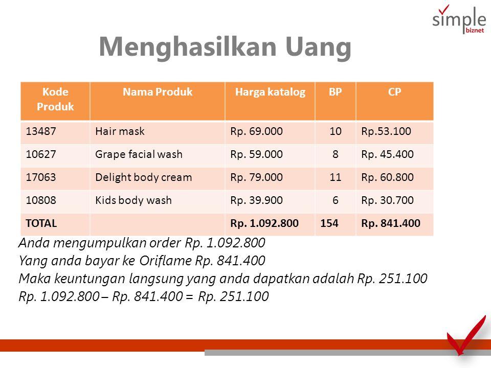 Menghasilkan Uang Anda mengumpulkan order Rp. 1.092.800 Yang anda bayar ke Oriflame Rp. 841.400 Maka keuntungan langsung yang anda dapatkan adalah Rp.