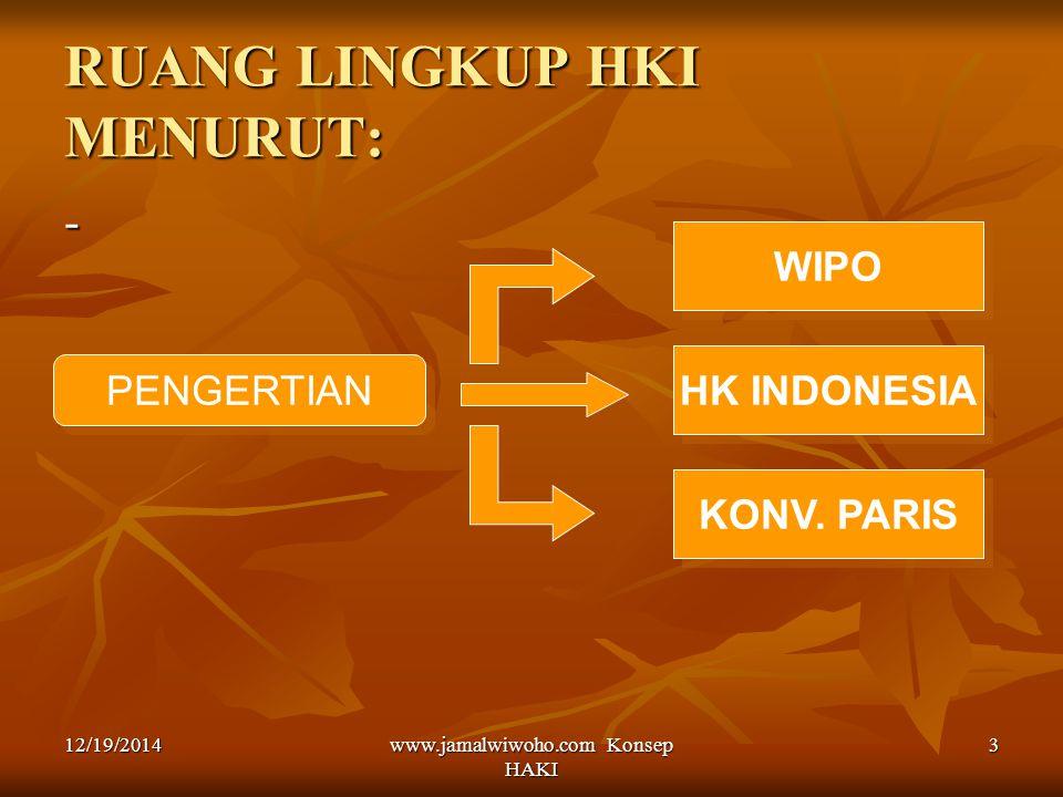www.jamalwiwoho.com Konsep HAKI 3 RUANG LINGKUP HKI MENURUT: - PENGERTIAN WIPO HK INDONESIA KONV. PARIS 12/19/2014
